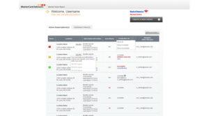 Mastercard Market Vision Reports