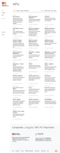 Mastercard Developers Prototype API Grid